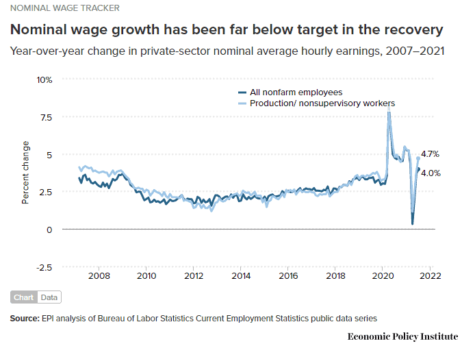 National Labor Shortage is starting to effect wage growth